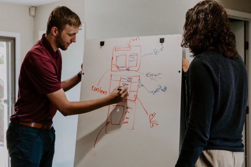 Content Creators drawing strategy on small whiteboard