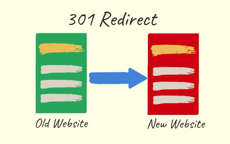 301 Redirect