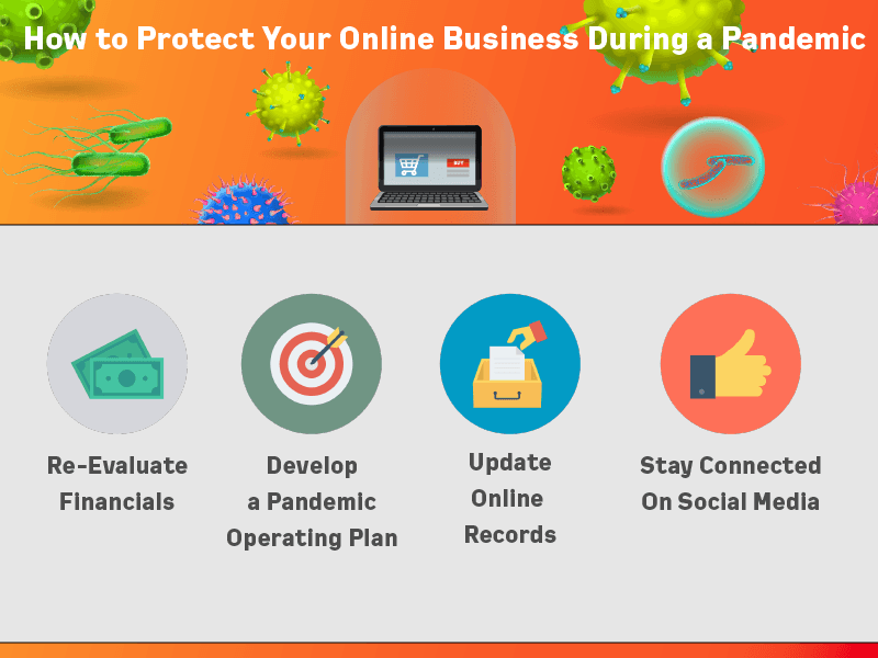 Protect Your Online Business During a Pandemic