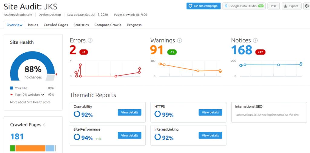 Site Audit - SEMRush