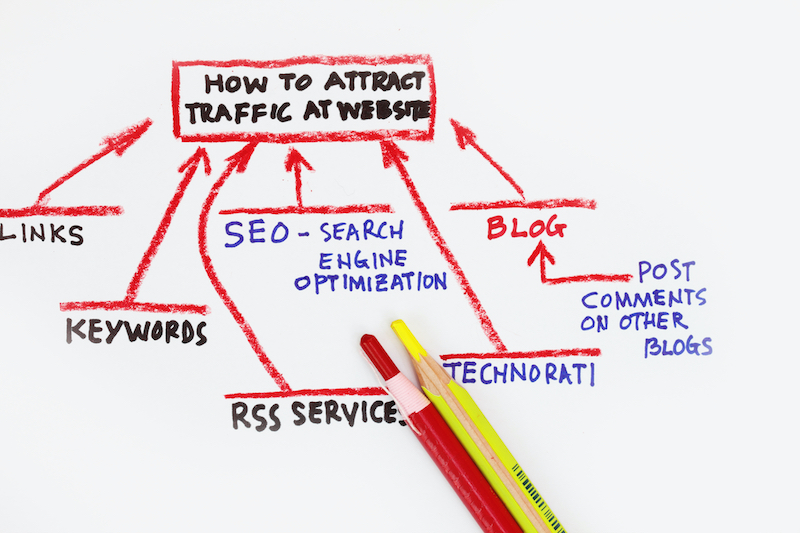 Digital Businesses Can Effectively Diversify Traffic Sources