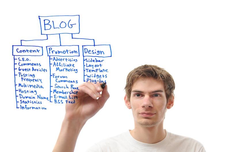 blog blueprint